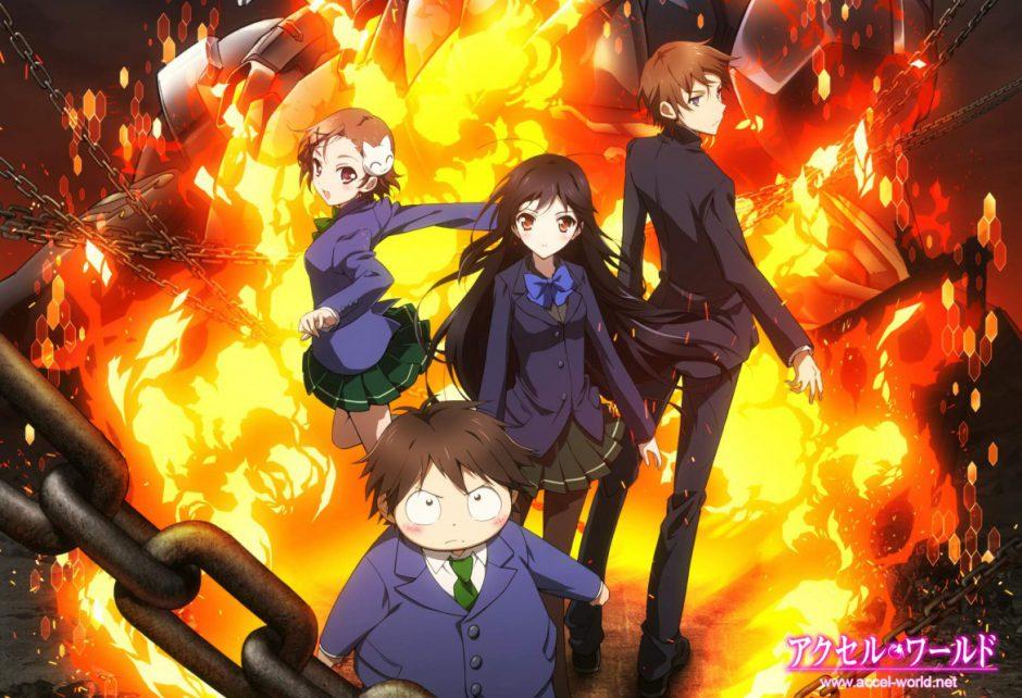 Animetips: Accel World